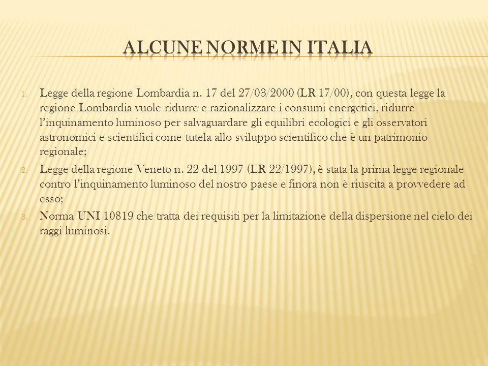 Alcune norme in italia