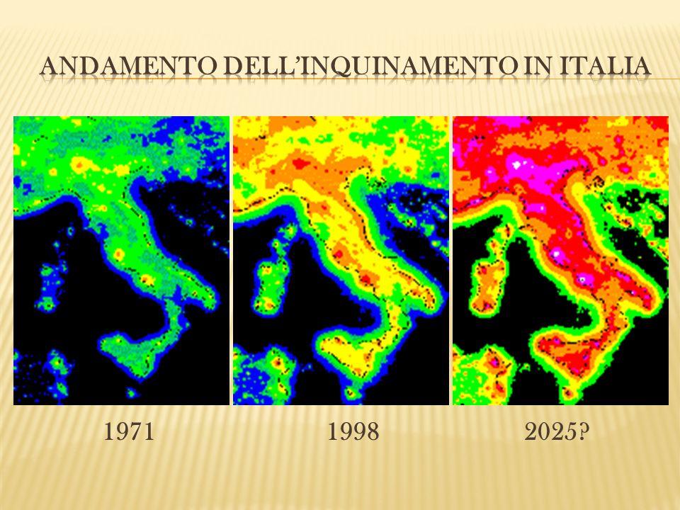 Andamento dell'inquinamento in italia