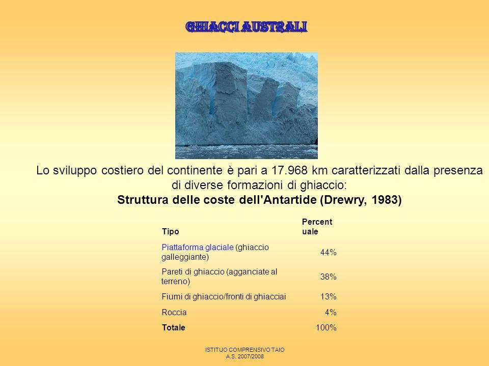 Struttura delle coste dell Antartide (Drewry, 1983)