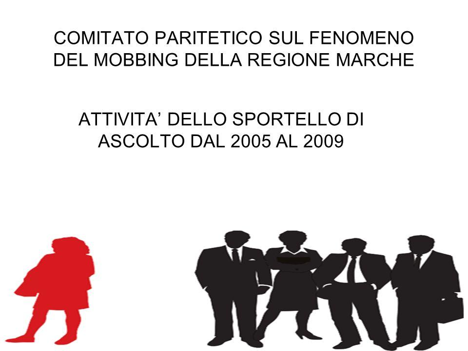 COMITATO PARITETICO SUL FENOMENO DEL MOBBING DELLA REGIONE MARCHE