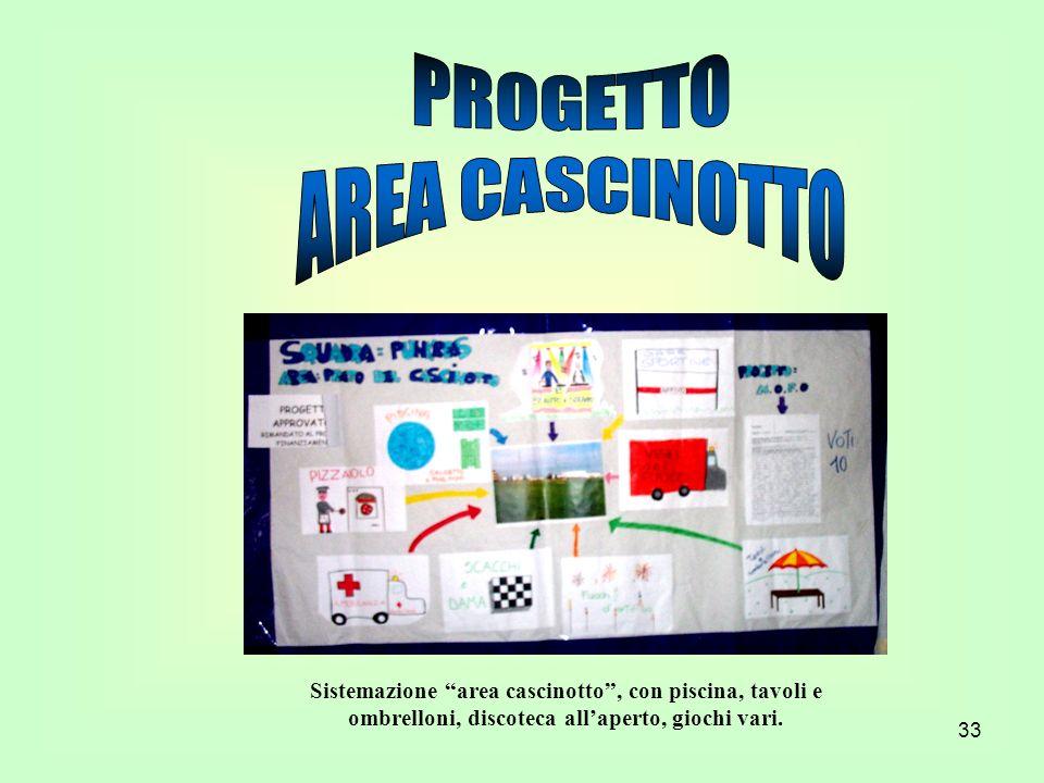 PROGETTO AREA CASCINOTTO