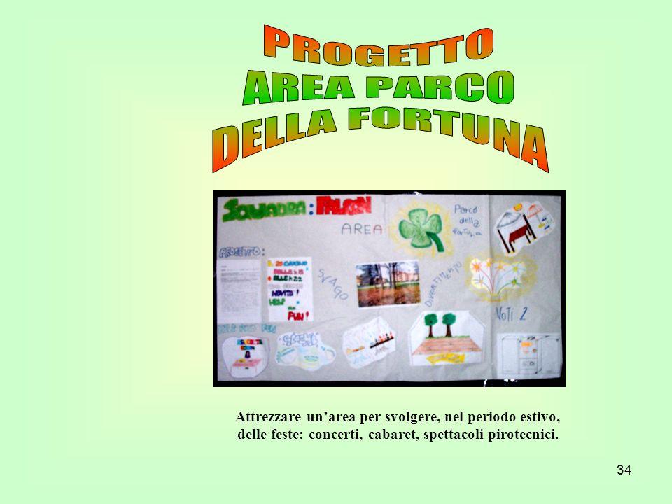 PROGETTO AREA PARCO DELLA FORTUNA
