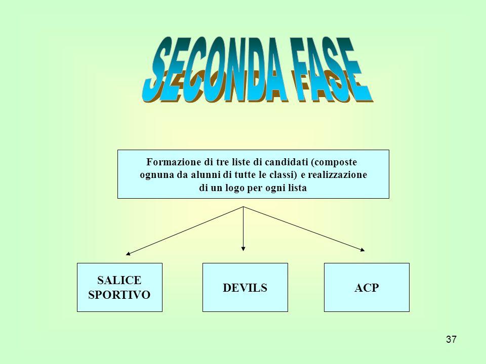 SECONDA FASE SALICE SPORTIVO DEVILS ACP