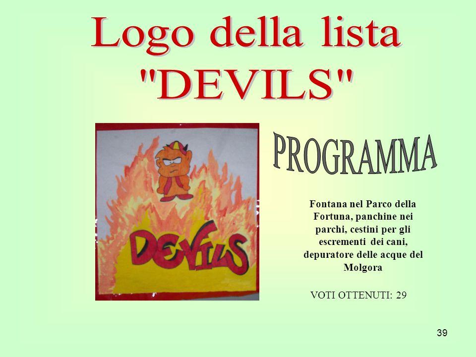 Logo della lista DEVILS PROGRAMMA