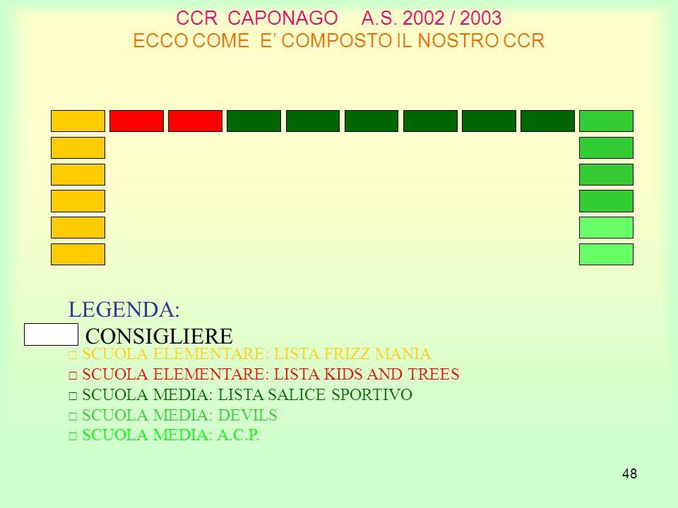 CCR CAPONAGO A.S. 2002 / 2003 ECCO COME E' COMPOSTO IL NOSTRO CCR