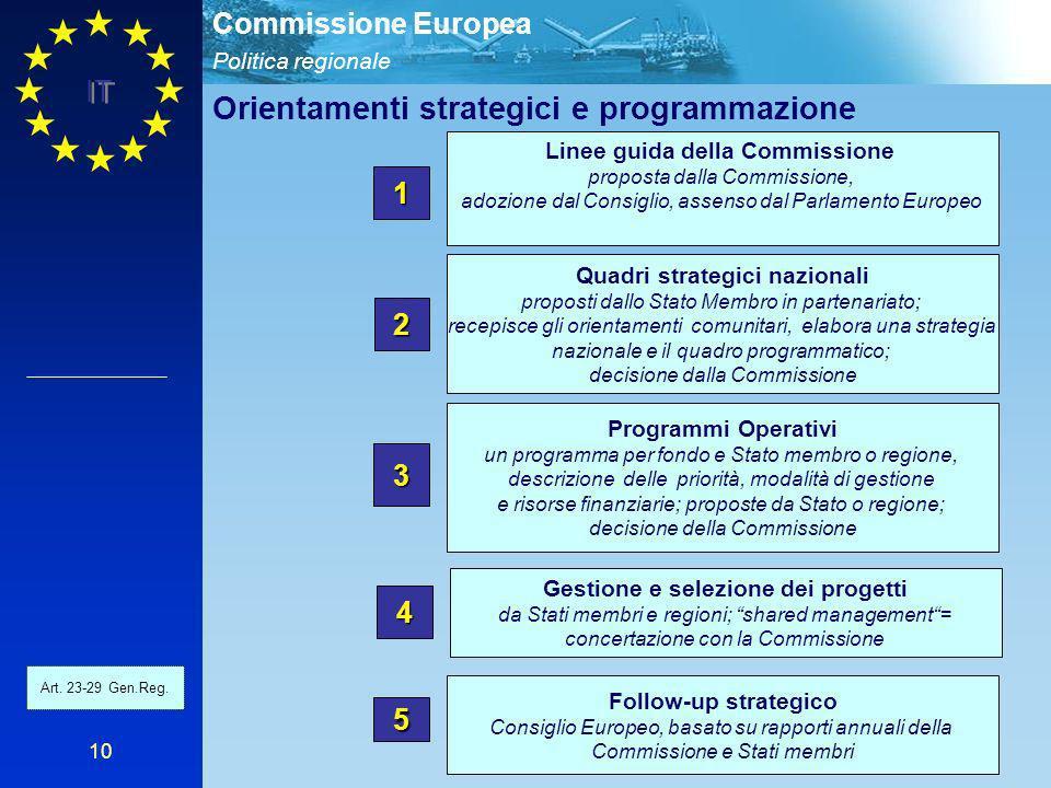 Quadri strategici nazionali Gestione e selezione dei progetti