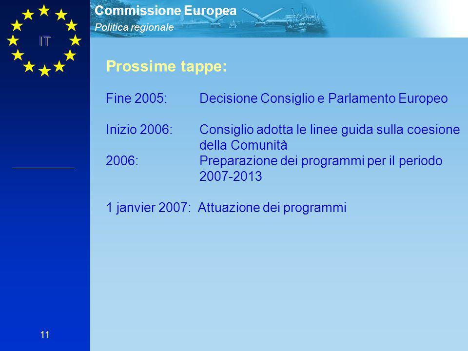 Prossime tappe: Fine 2005: Decisione Consiglio e Parlamento Europeo