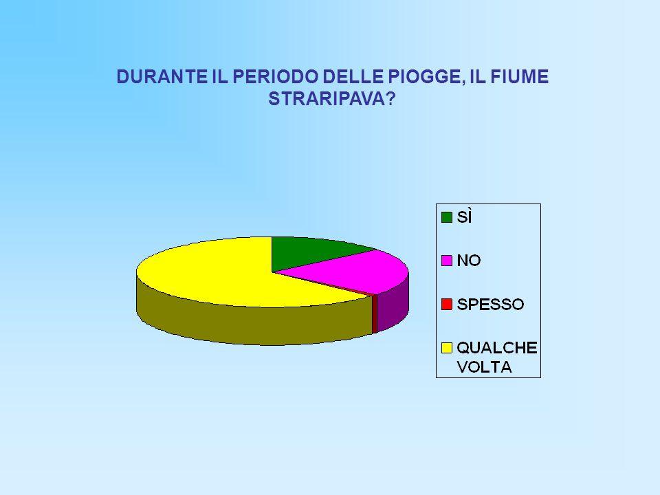 DURANTE IL PERIODO DELLE PIOGGE, IL FIUME STRARIPAVA