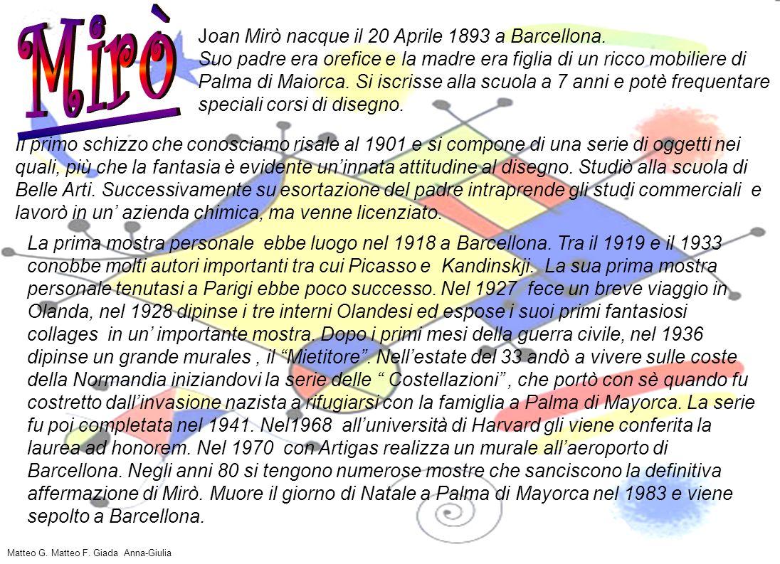 Mirò Joan Mirò nacque il 20 Aprile 1893 a Barcellona.