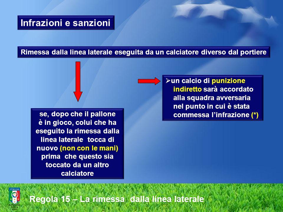 Infrazioni e sanzioni Regola 15 – La rimessa dalla linea laterale