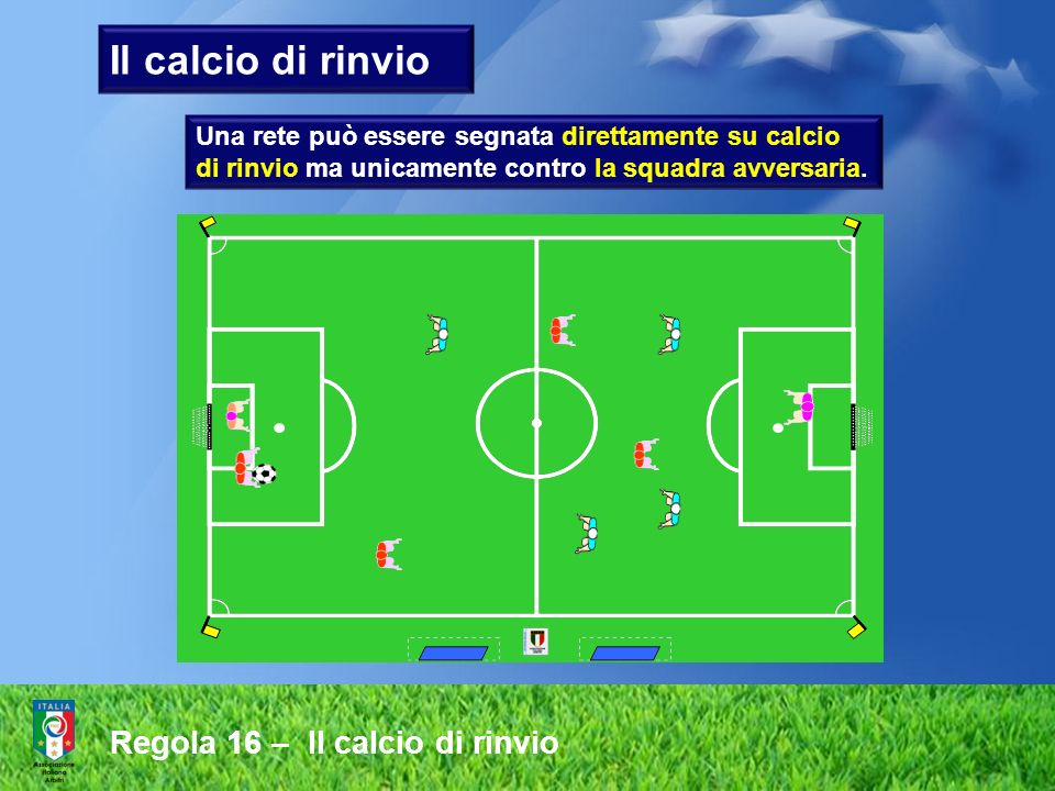 Il calcio di rinvio Regola 16 – Il calcio di rinvio