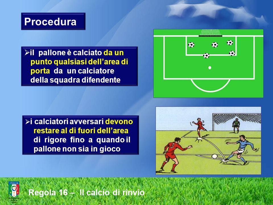 Procedura Regola 16 – Il calcio di rinvio il pallone è calciato da un