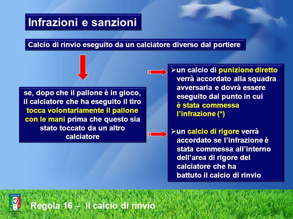 Infrazioni e sanzioni Regola 16 – Il calcio di rinvio