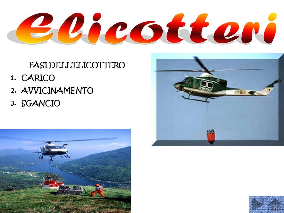 Elicotteri FASI DELL'ELICOTTERO CARICO AVVICINAMENTO SGANCIO