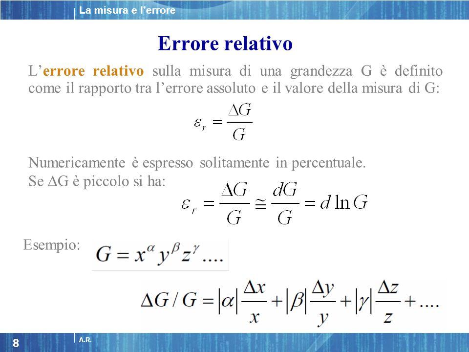 Errore relativo L'errore relativo sulla misura di una grandezza G è definito come il rapporto tra l'errore assoluto e il valore della misura di G: