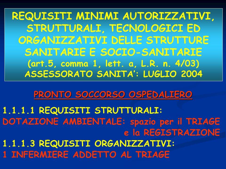 REQUISITI MINIMI AUTORIZZATIVI, STRUTTURALI, TECNOLOGICI ED