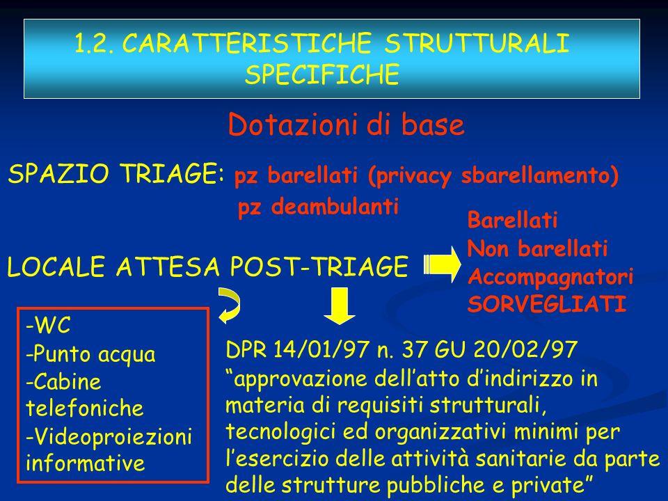 1.2. CARATTERISTICHE STRUTTURALI