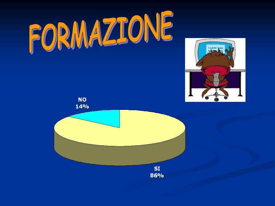 FORMAZIONE