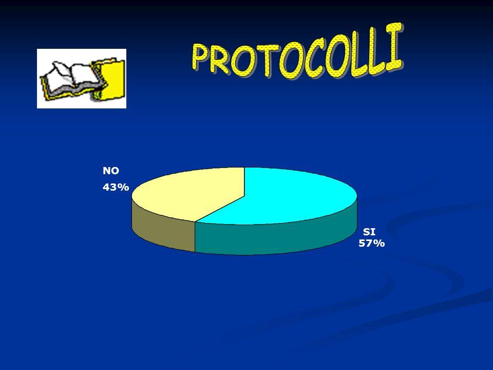 PROTOCOLLI NO 43% SI 57%