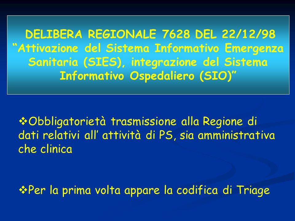 DELIBERA REGIONALE 7628 DEL 22/12/98