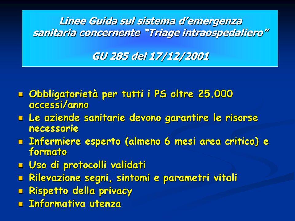 Linee Guida sul sistema d'emergenza