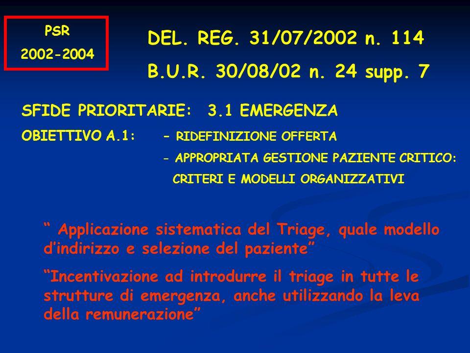 PSR 2002-2004. DEL. REG. 31/07/2002 n. 114. B.U.R. 30/08/02 n. 24 supp. 7. SFIDE PRIORITARIE: 3.1 EMERGENZA.
