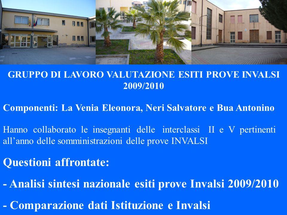 GRUPPO DI LAVORO VALUTAZIONE ESITI PROVE INVALSI 2009/2010