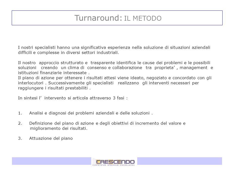 Turnaround: IL METODO