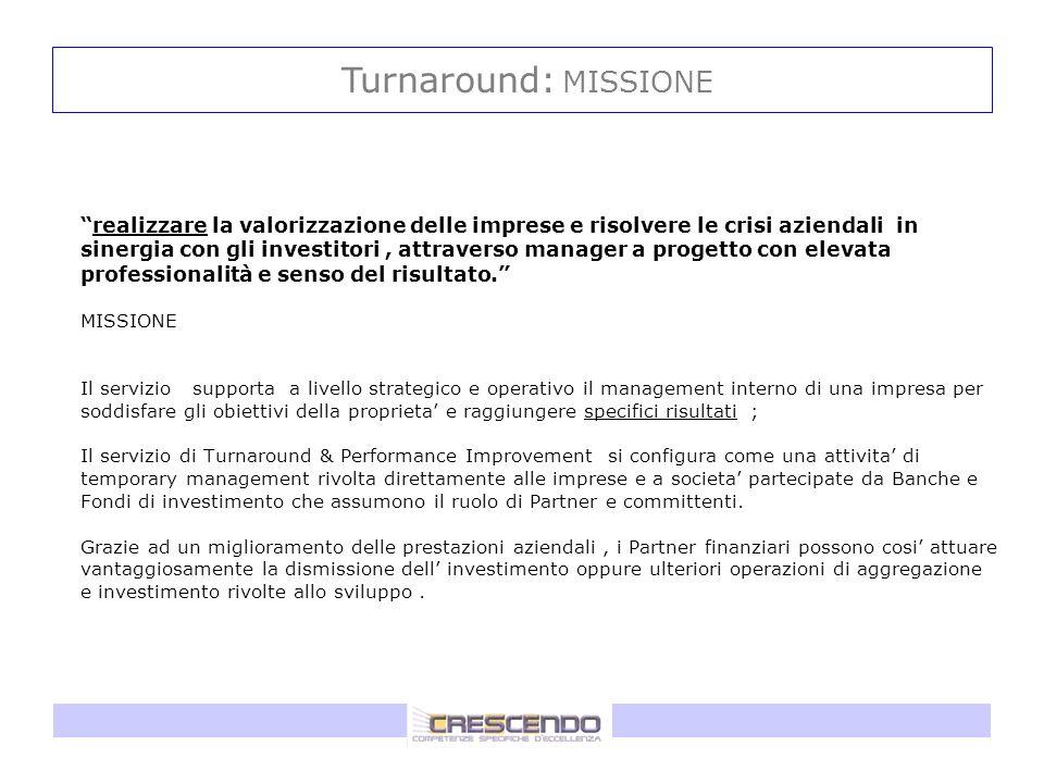 Turnaround: MISSIONE
