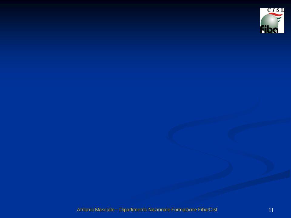 Antonio Masciale – Dipartimento Nazionale Formazione Fiba/Cisl