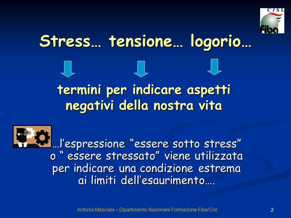 Stress… tensione… logorio…