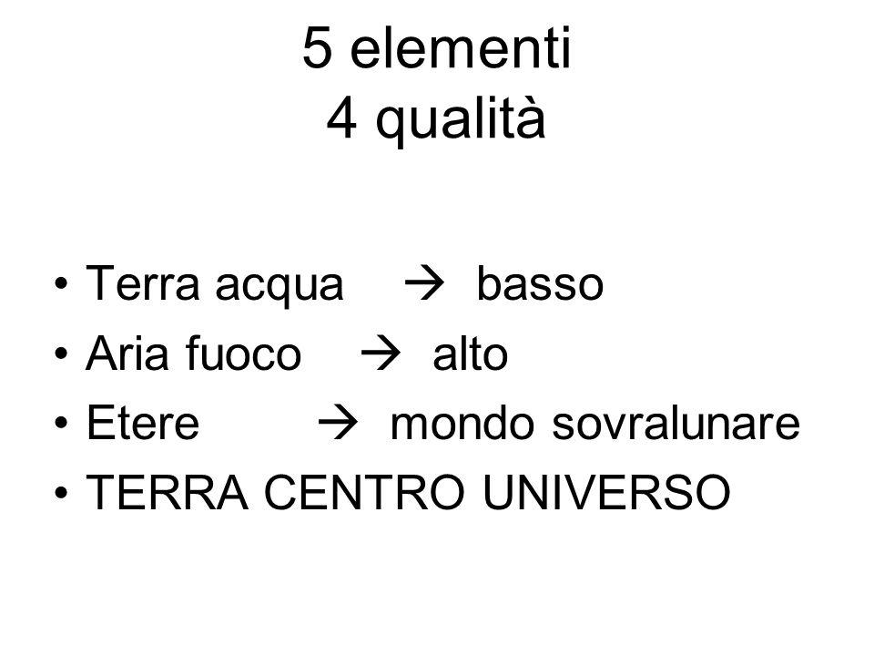 5 elementi 4 qualità Terra acqua  basso Aria fuoco  alto