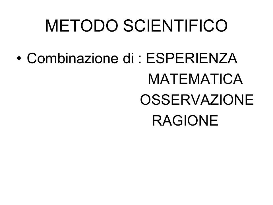 METODO SCIENTIFICO Combinazione di : ESPERIENZA MATEMATICA