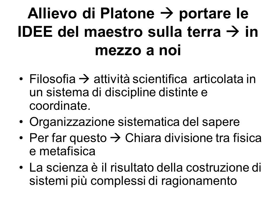 Allievo di Platone  portare le IDEE del maestro sulla terra  in mezzo a noi