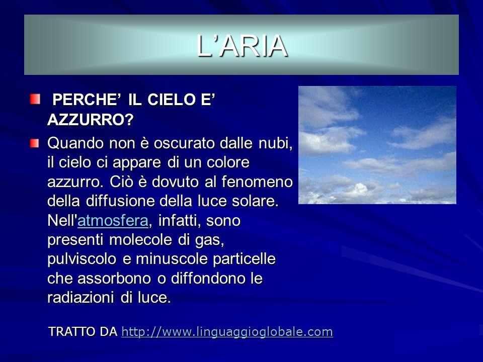 L'ARIA PERCHE' IL CIELO E' AZZURRO