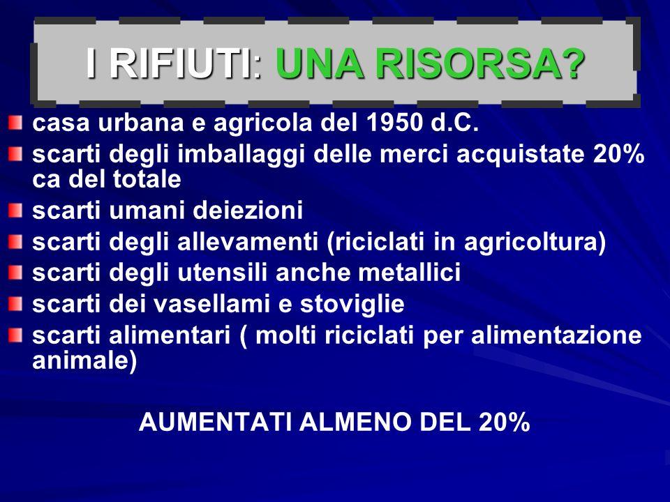 I RIFIUTI: UNA RISORSA casa urbana e agricola del 1950 d.C.