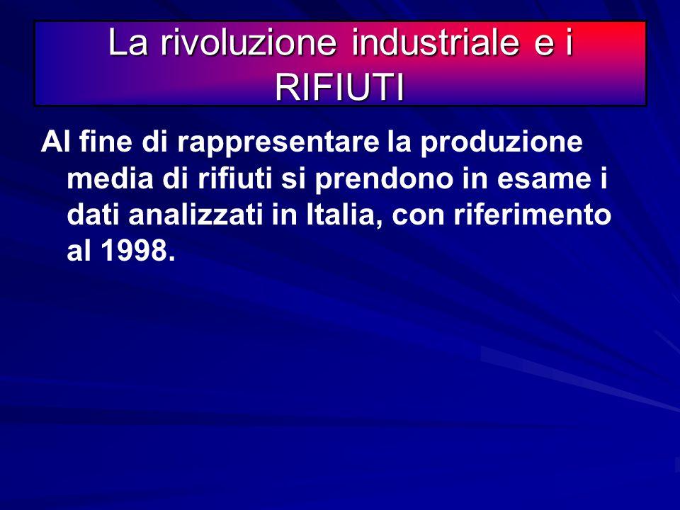 La rivoluzione industriale e i RIFIUTI