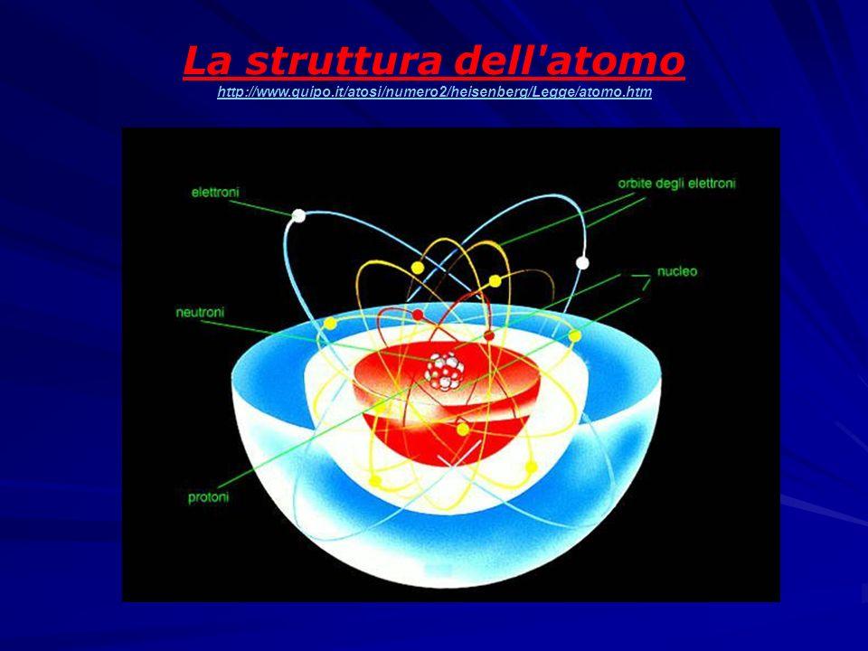 La struttura dell atomo http://www. quipo