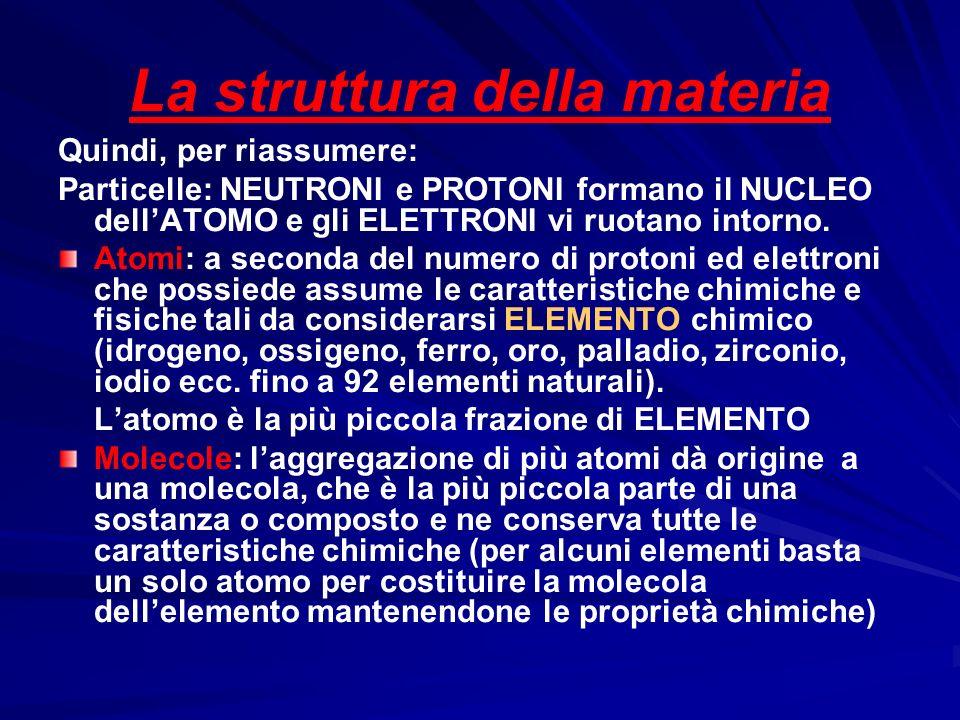 La struttura della materia