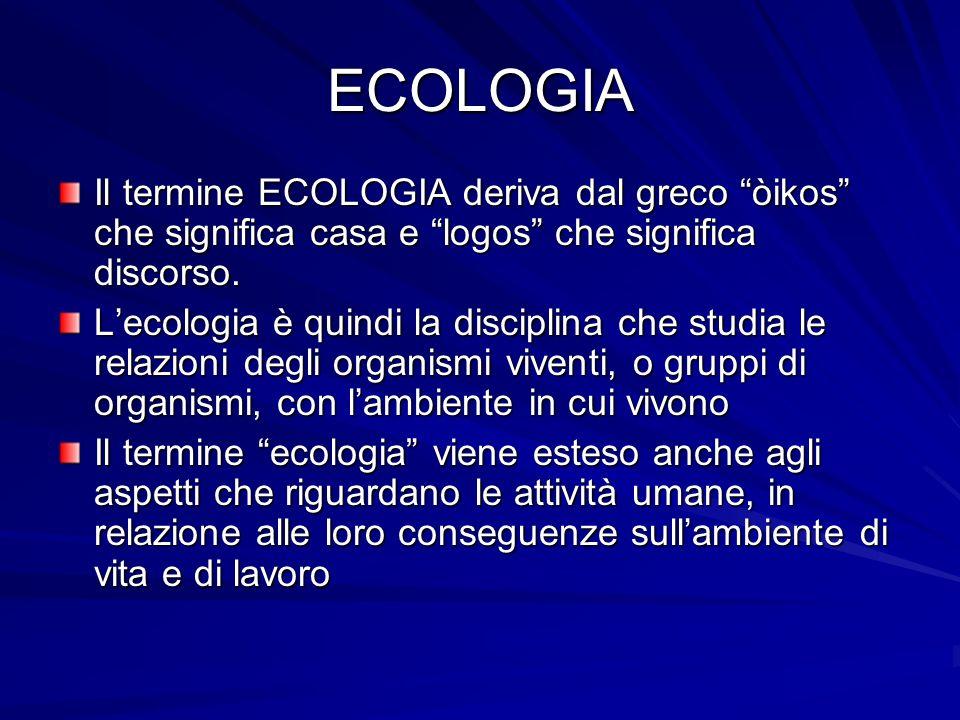 ECOLOGIA Il termine ECOLOGIA deriva dal greco òikos che significa casa e logos che significa discorso.