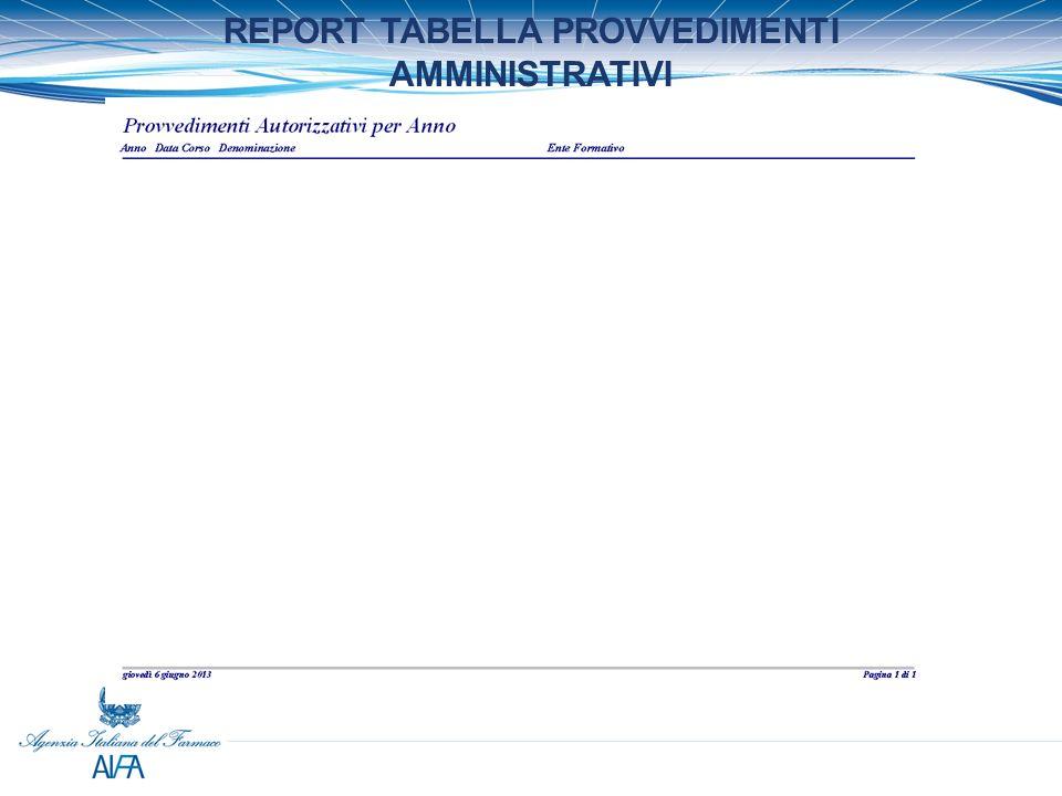 REPORT TABELLA PROVVEDIMENTI AMMINISTRATIVI