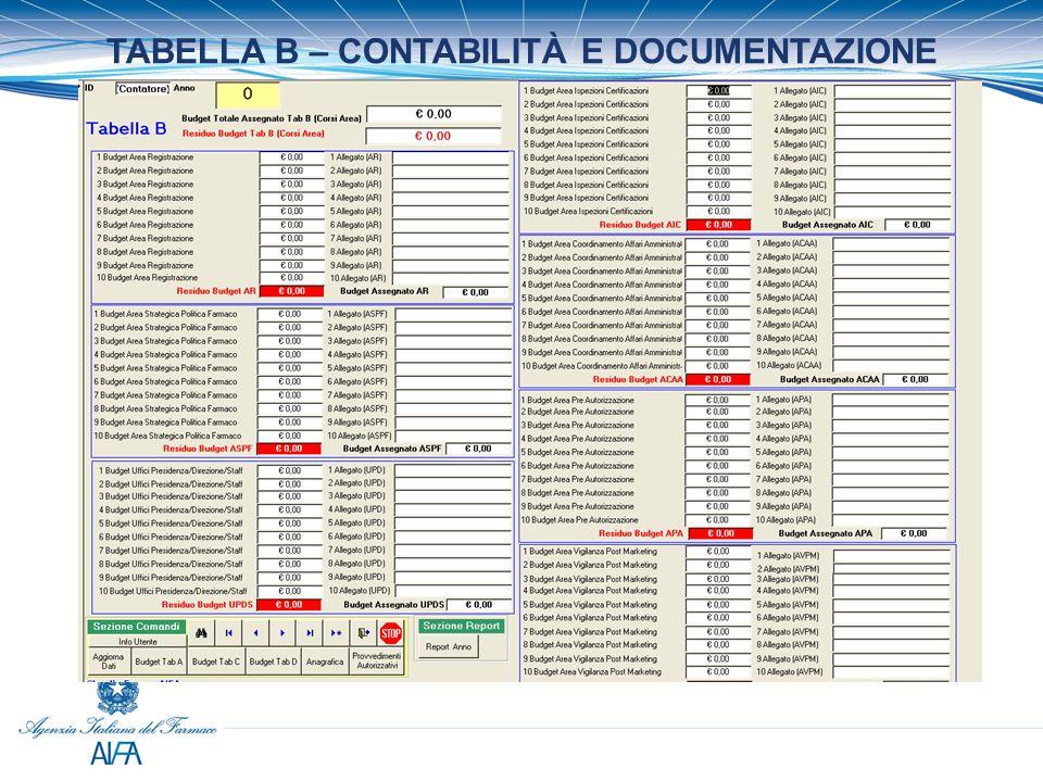 TABELLA B – CONTABILITÀ E DOCUMENTAZIONE