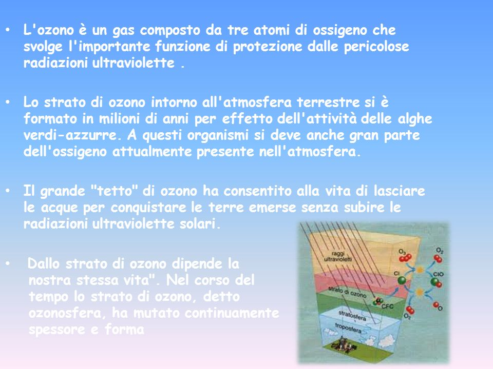 L ozono è un gas composto da tre atomi di ossigeno che svolge l importante funzione di protezione dalle pericolose radiazioni ultraviolette .