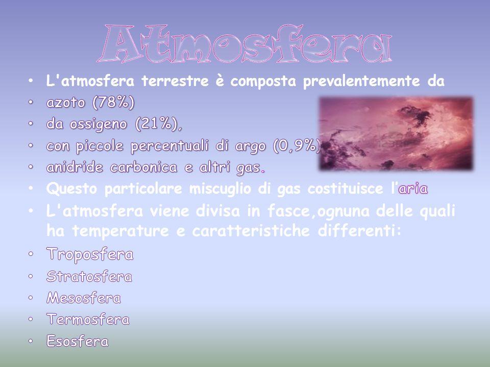 Atmosfera L atmosfera terrestre è composta prevalentemente da. azoto (78%) da ossigeno (21%), con piccole percentuali di argo (0,9%),