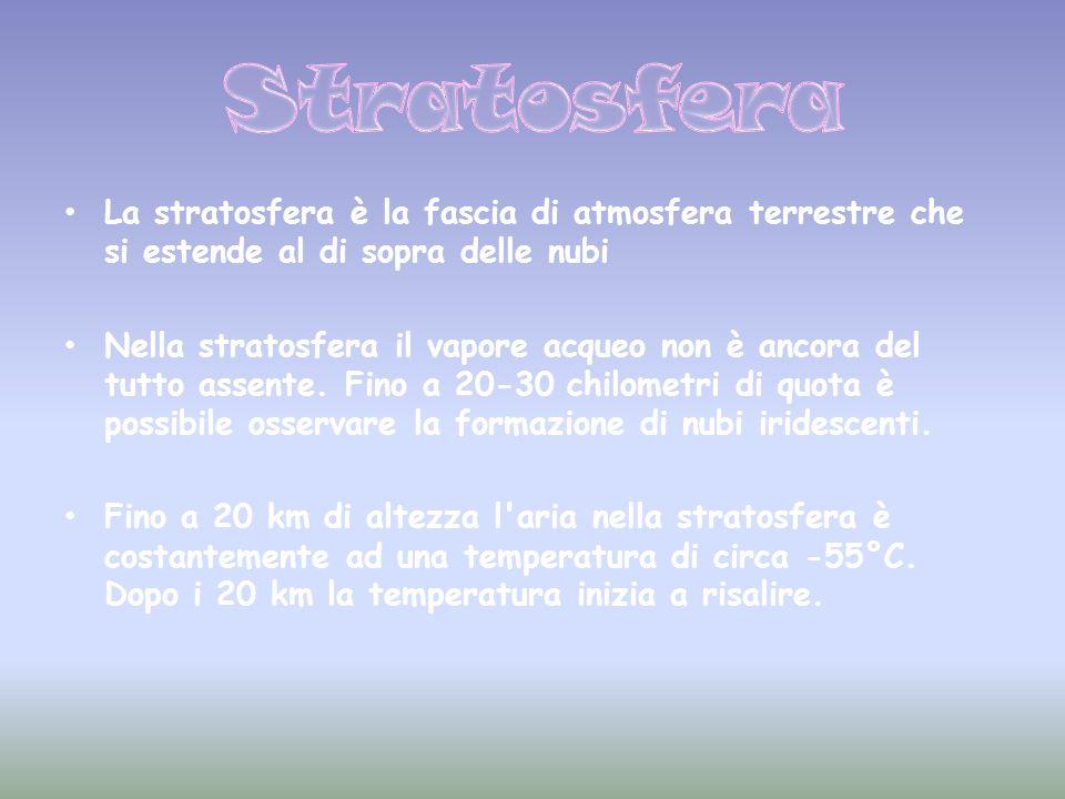 Stratosfera La stratosfera è la fascia di atmosfera terrestre che si estende al di sopra delle nubi.