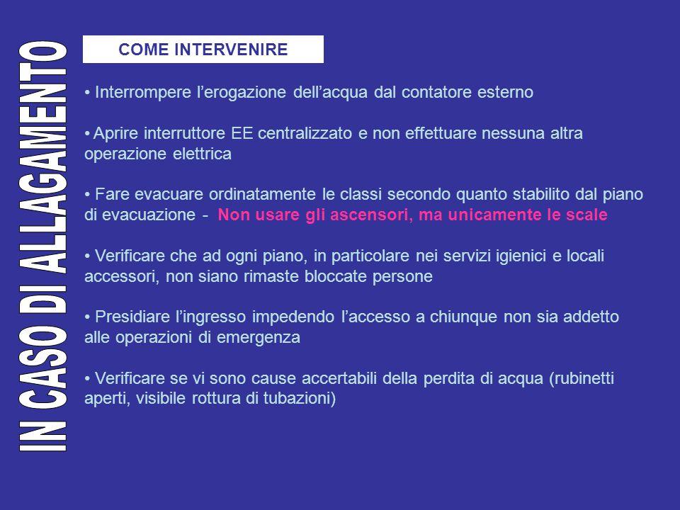 IN CASO DI ALLAGAMENTO COME INTERVENIRE