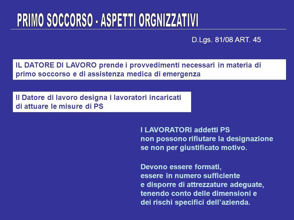 PRIMO SOCCORSO - ASPETTI ORGNIZZATIVI
