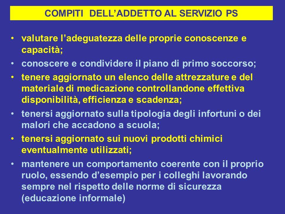 COMPITI DELL'ADDETTO AL SERVIZIO PS