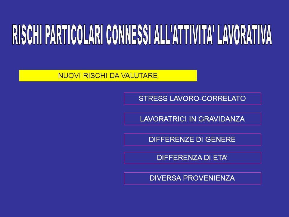 RISCHI PARTICOLARI CONNESSI ALL ATTIVITA LAVORATIVA