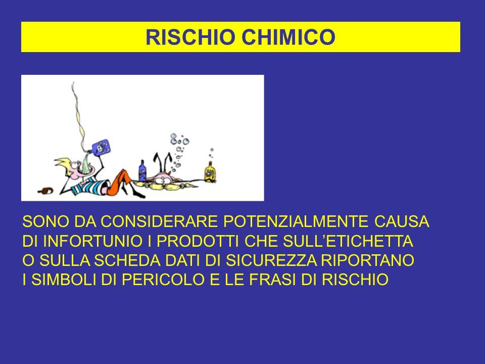 RISCHIO CHIMICO SONO DA CONSIDERARE POTENZIALMENTE CAUSA